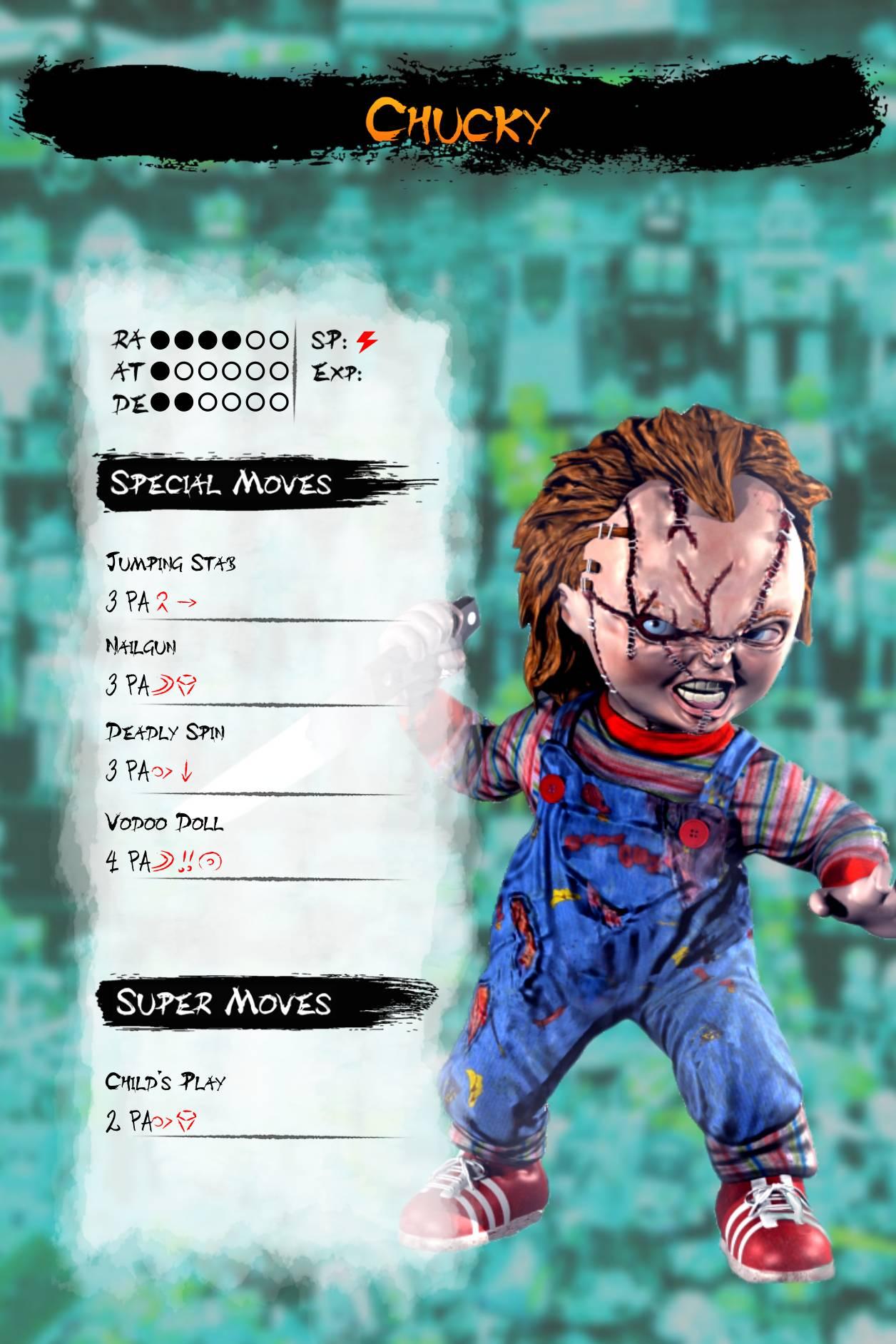 [cml_media_alt id='2509']Chucky[/cml_media_alt]